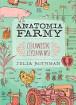 Anatomia farmym